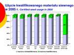 u ycie kwalifikowanego materia u siewnego w 2005 r certified seed usage in 2005