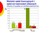 warto op at licencyjnych i op at od rozmno e w asnych volume of royalties on certified seed and fss