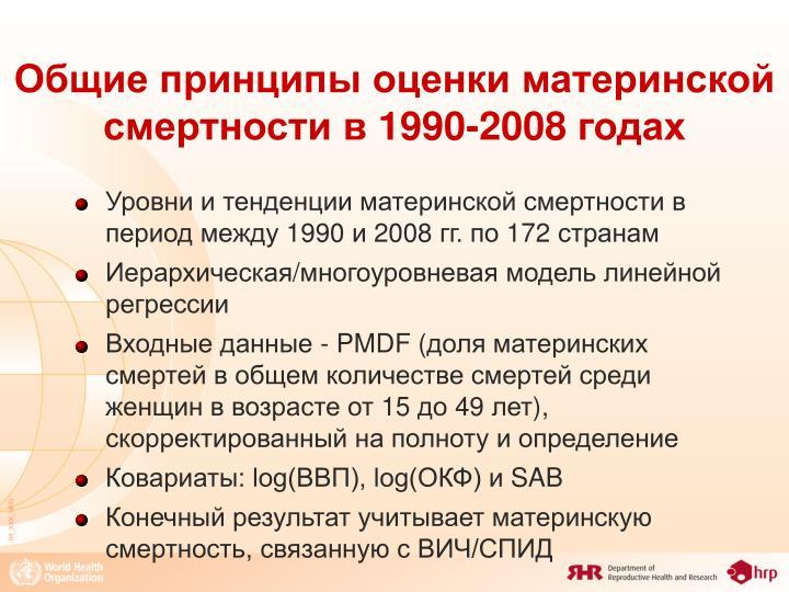 1990 2008