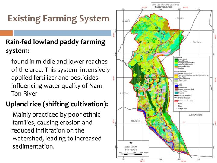 Existing Farming System