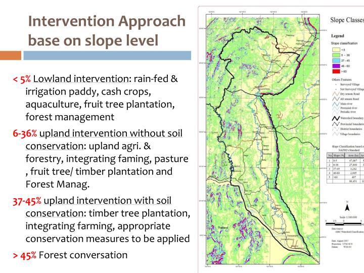 Intervention Approach base on slope level