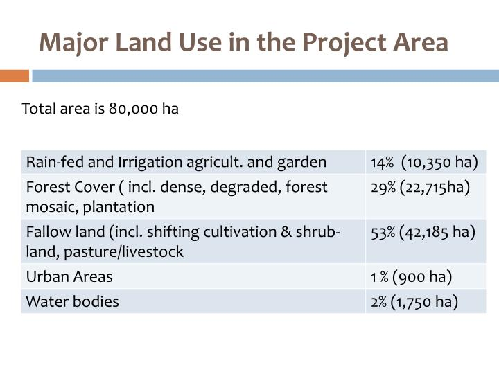 Major Land Use in the Project Area