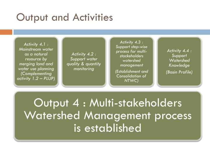 Output and Activities