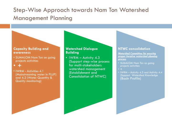 Step-Wise Approach towards Nam Ton Watershed Management Planning