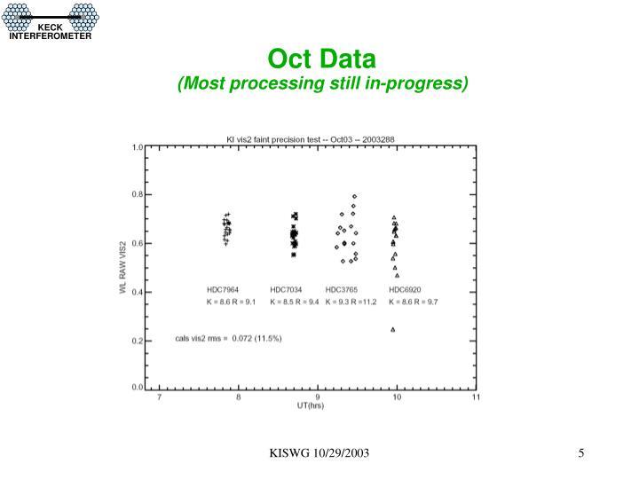 Oct Data