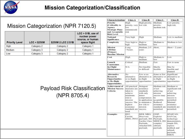 Mission Categorization/Classification