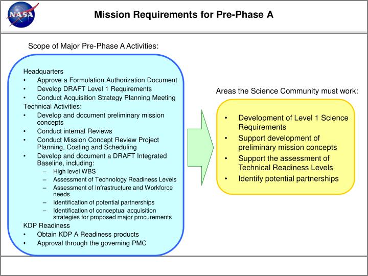 Mission Requirements for Pre-Phase A