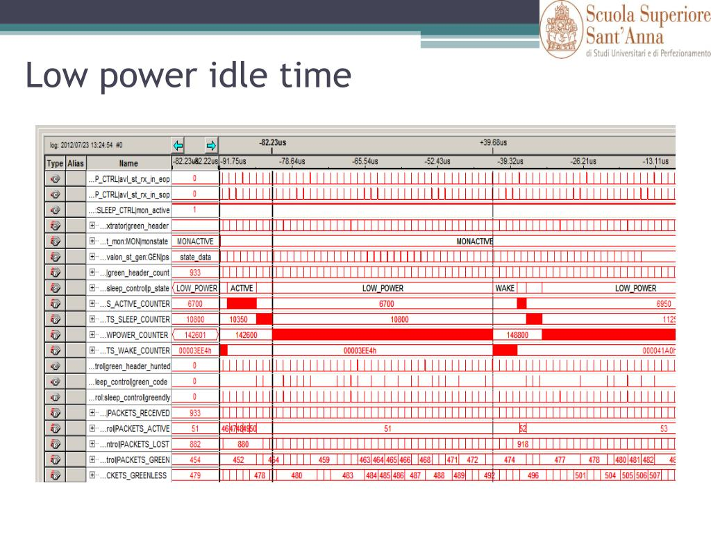 PPT - Implementation Of A Testbed For Evaluating Energy