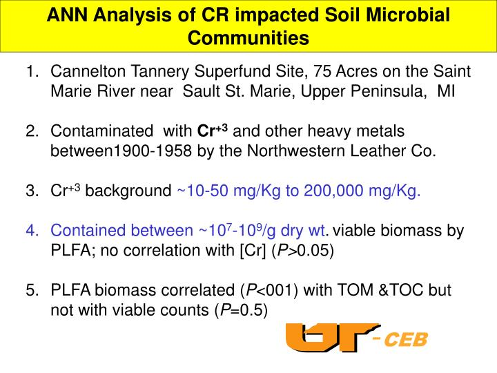 ANN Analysis of CR impacted Soil Microbial Communities