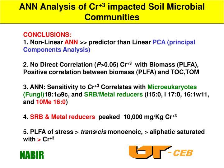 ANN Analysis of Cr