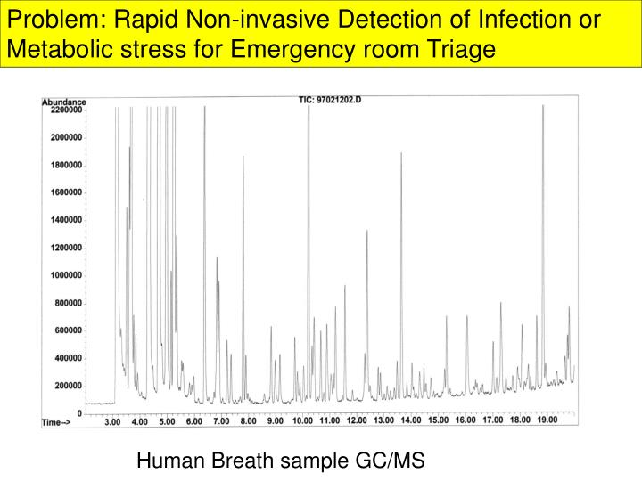 Problem: Rapid Non-invasive Detection of Infection or Metabolic stress for Emergency room Triage