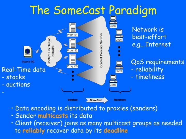 The somecast paradigm