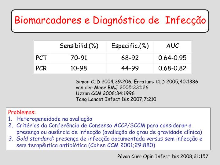 Biomarcadores e Diagnóstico de  Infecção