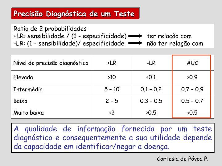 Precisão Diagnóstica de um Teste