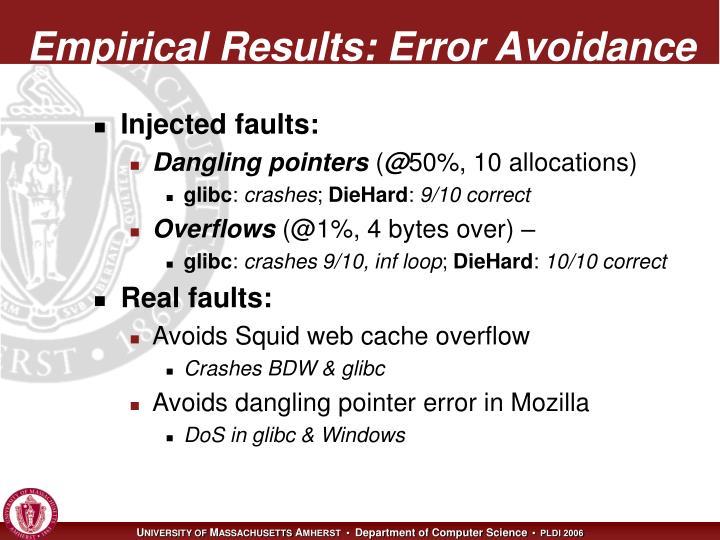 Empirical Results: Error Avoidance