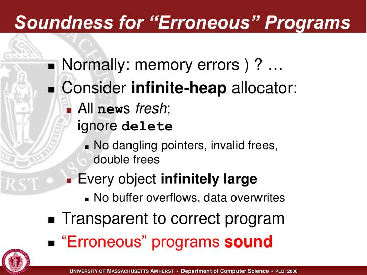 "Soundness for ""Erroneous"" Programs"