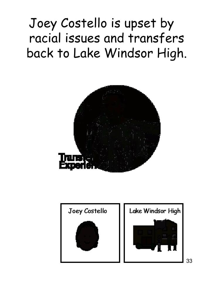 Joey Costello is upset by racial issues and transfers back to Lake Windsor High.