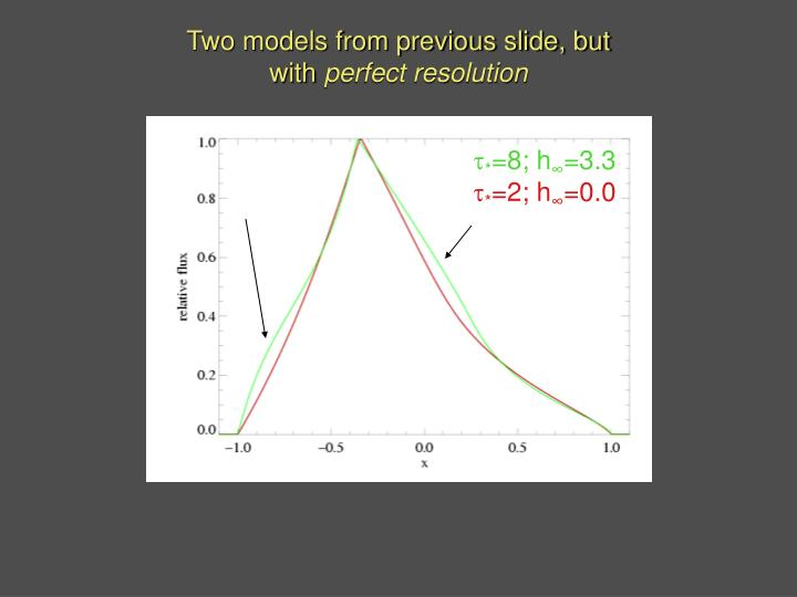Two models from previous slide, but with