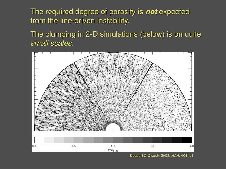 The required degree of porosity is