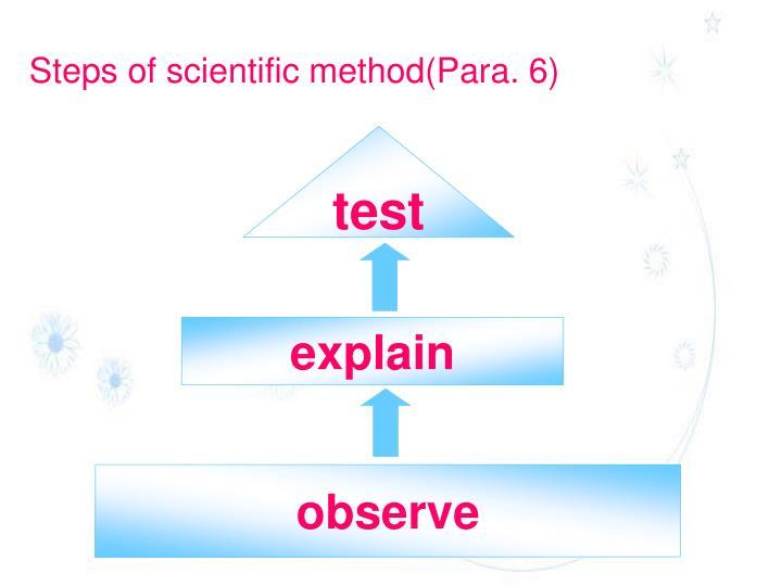Steps of scientific method(Para. 6)