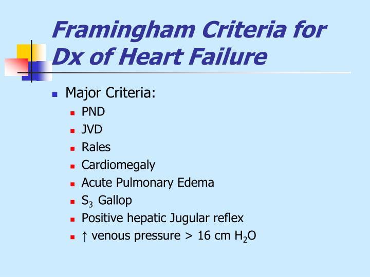 Framingham Criteria for Dx of Heart Failure