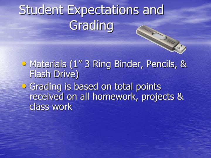 Student expectations and grading