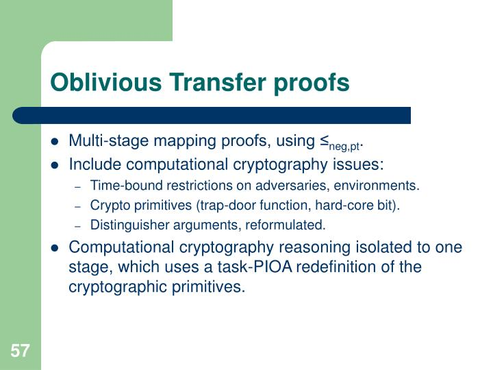 Oblivious Transfer proofs