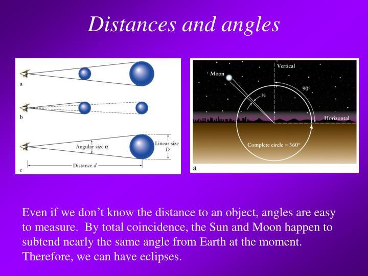 Distances and angles
