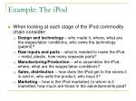 example the ipod