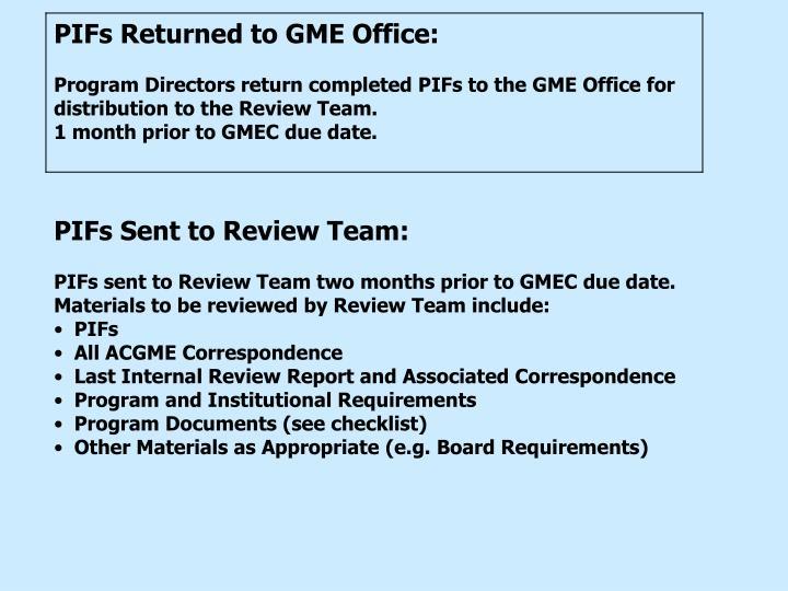 PIFs Sent to Review Team: