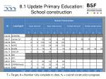 8 1 update primary education school construction