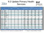 9 2 update primary health services