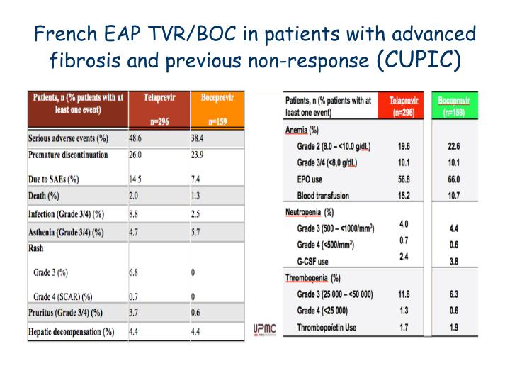 French EAP TVR/BOC in patients with advanced fibrosis and previous non-response