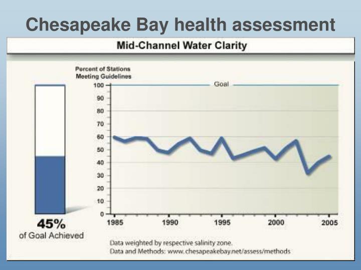 Chesapeake Bay health assessment