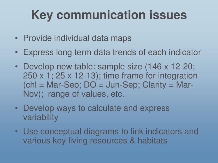 Key communication issues