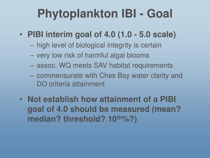 Phytoplankton IBI - Goal