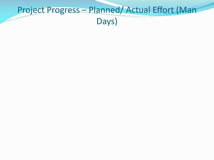 Project Progress – Planned/ Actual Effort (Man Days)