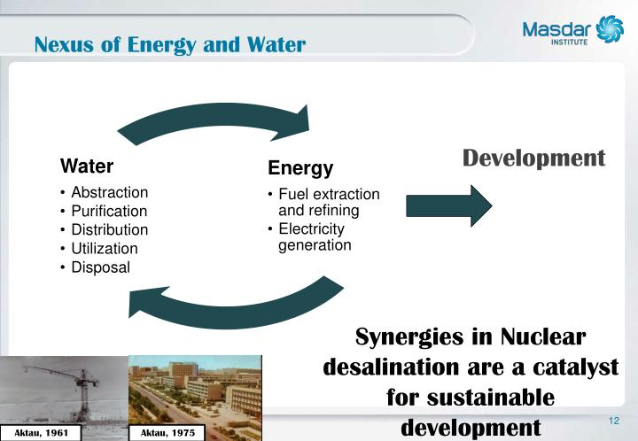 Nexus of Energy and Water