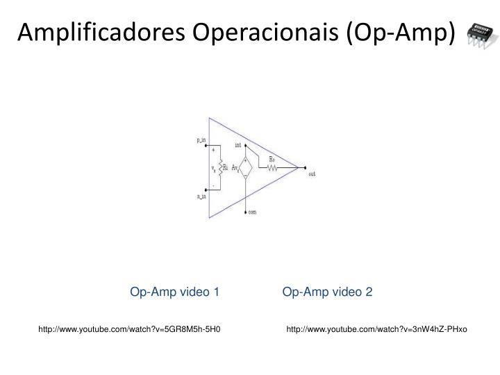Amplificadores operacionais op amp1