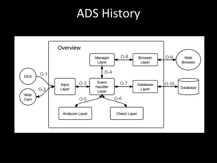 ADS History