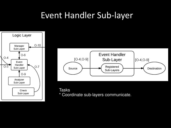 Event Handler Sub-layer