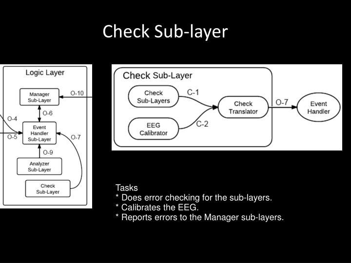 Check Sub-layer