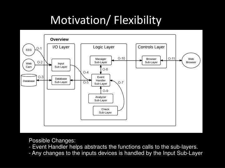 Motivation/ Flexibility