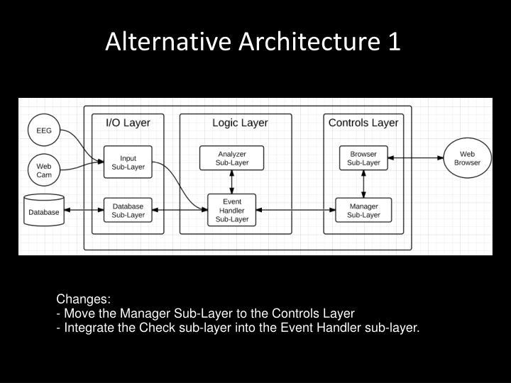 Alternative Architecture 1