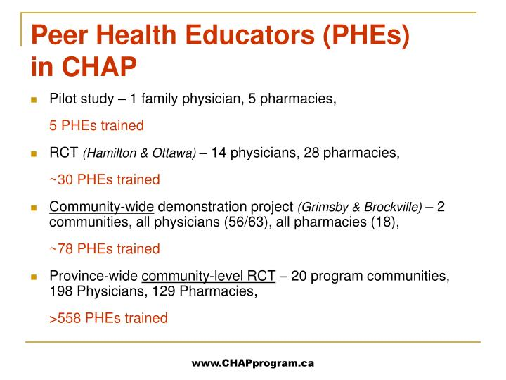 Peer Health Educators (PHEs)
