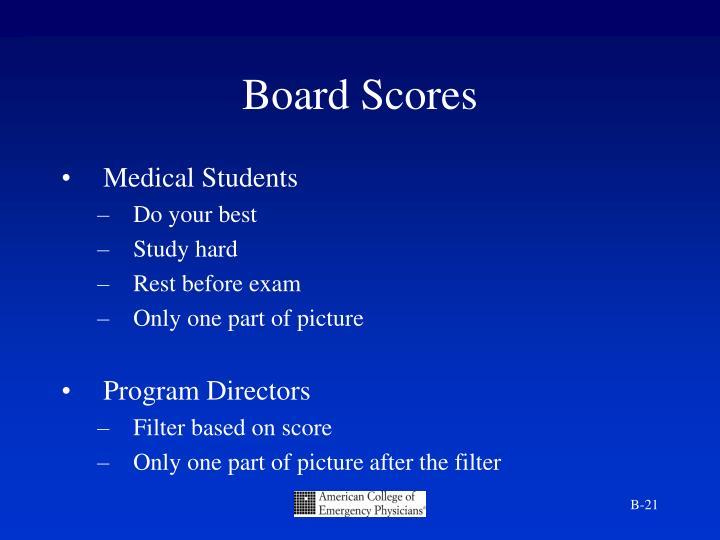 Board Scores