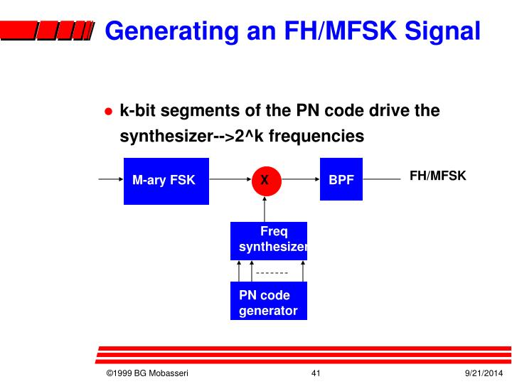 Generating an FH/MFSK Signal
