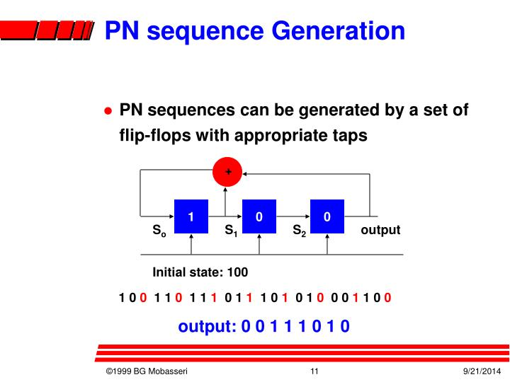 PN sequence Generation