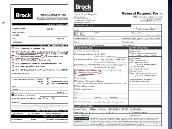 Post Graduation Work Permit (PGWP)