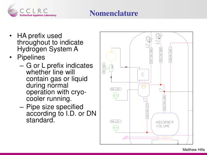piping and instrumentation diagram key piping and instrumentation diagram nomenclature ppt hydrogen system ndash piping and instrumentation diagram
